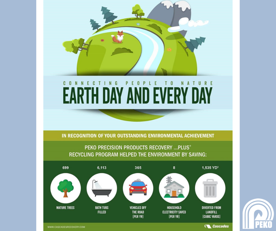 Poster from Cascades showing the positive impacts PEKO had on the environment through our recycling program.
